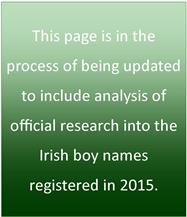 Irish boy names 2015 message