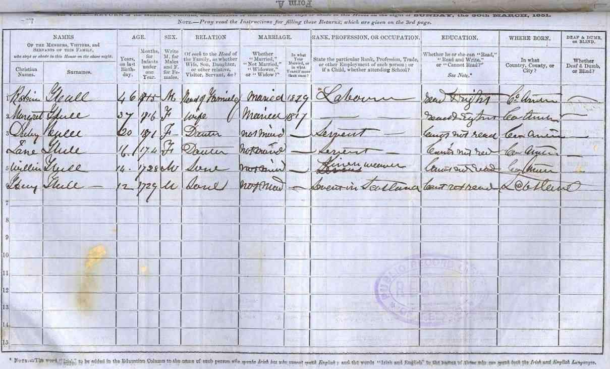 1841 census scotland online dating