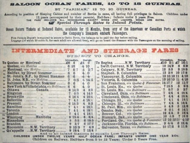 Ticket price facts about Irish immigration 1888