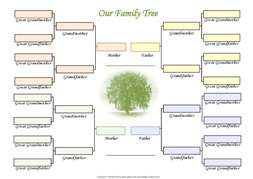 Family tree template for 'Our' family.