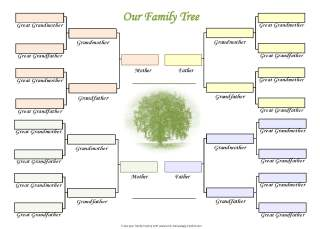 interactive family tree template - free family trees for three generations of two families