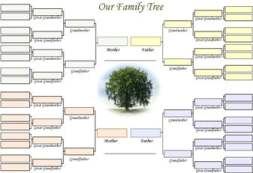 Our Family, blank family tree template.