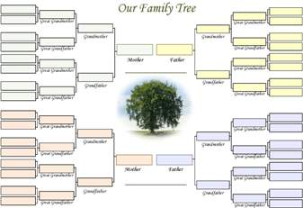 A printable blank family tree on which to record 4 generations of Our Family.