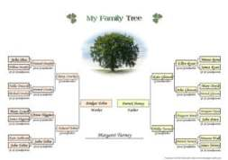 Free family tree template for four generations of direct ancestors.