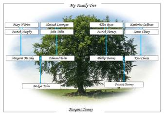 Blank family trees, 3 generations, with leafy tree background