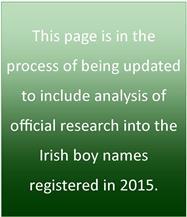 Irish boy names 2015 message