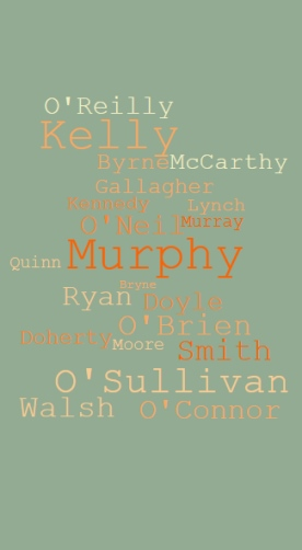 Irish surnames - the 20 most common in 19th-century Ireland
