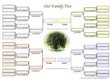 A printable blank family tree template for 4 generations for Fill in the blank family tree template