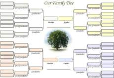 A printable blank family tree template for 4 generations of 'Our ...